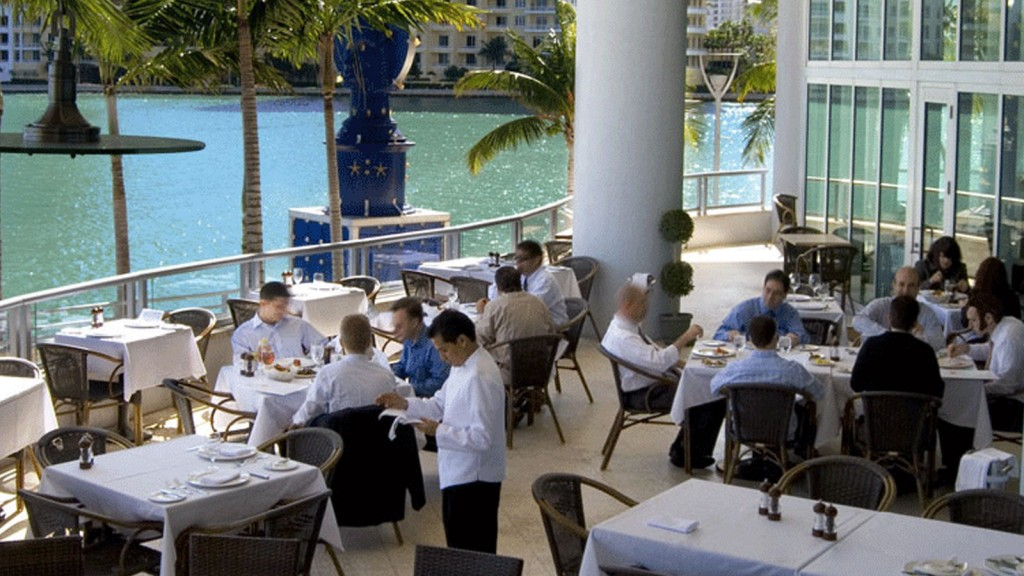 Ponto Miami Restaurantes em Miami 004